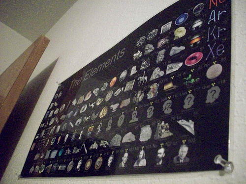 a poster of the period table of elements hung on a bedroom wall viewed from an angle
