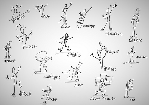 a stick figure in a variety of poses acting out labeled emotions including: motivated, inspired, powerful, nervous, positive, impatient, afraid, undecided, sad, under pressure, late, charged, and amused