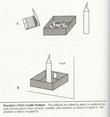 "The solution to Duncker's (1945) candle problem. Text below the images reads """"The subjects are asked to attach a candle to the wall and are given a box of tacks, candles, and matches, as shown in panel A. The solution is shown in panel B"""