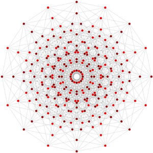 a diagram of many gray connecting many red dots within 8 cubes