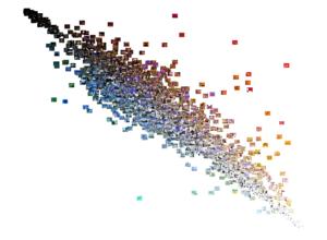 a Hertzsprung-Russell diagram